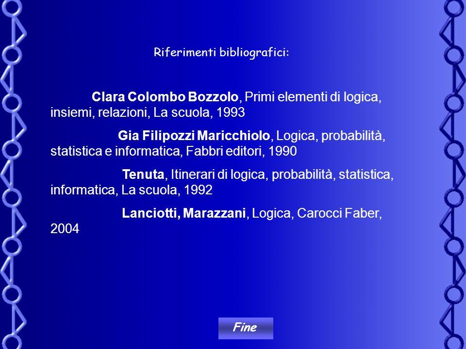 Fine Riferimenti bibliografici: Clara Colombo Bozzolo, Primi elementi di logica, insiemi, relazioni, La scuola, 1993 Gia Filipozzi Maricchiolo, Logica