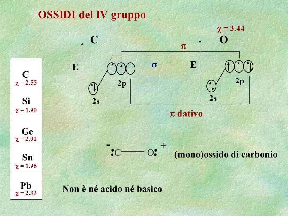 C Si Ge Sn Pb = 2.55 = 1.90 = 2.01 = 1.96 = 2.33 C E 2s 2p OSSIDI del IV gruppo E 2s 2p O = 3.44 dativo C O - + Non è né acido né basico (mono)ossido