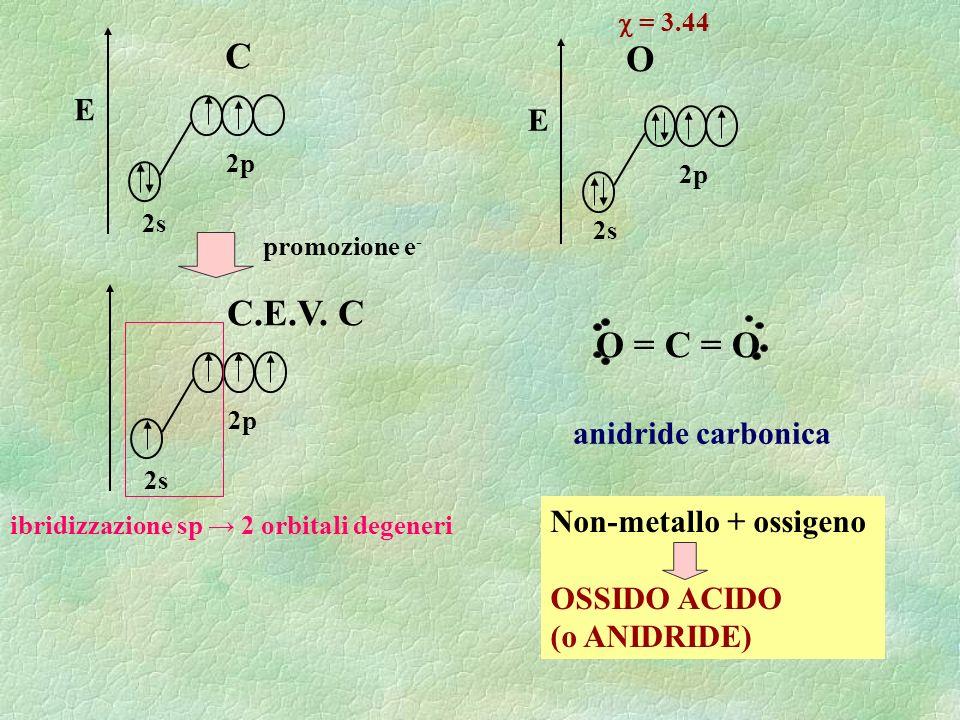 E 2s 2p O = 3.44 anidride carbonica O = C = O promozione e - C E 2s 2p ibridizzazione sp 2 orbitali degeneri C.E.V. C 2s 2p Non-metallo + ossigeno OSS