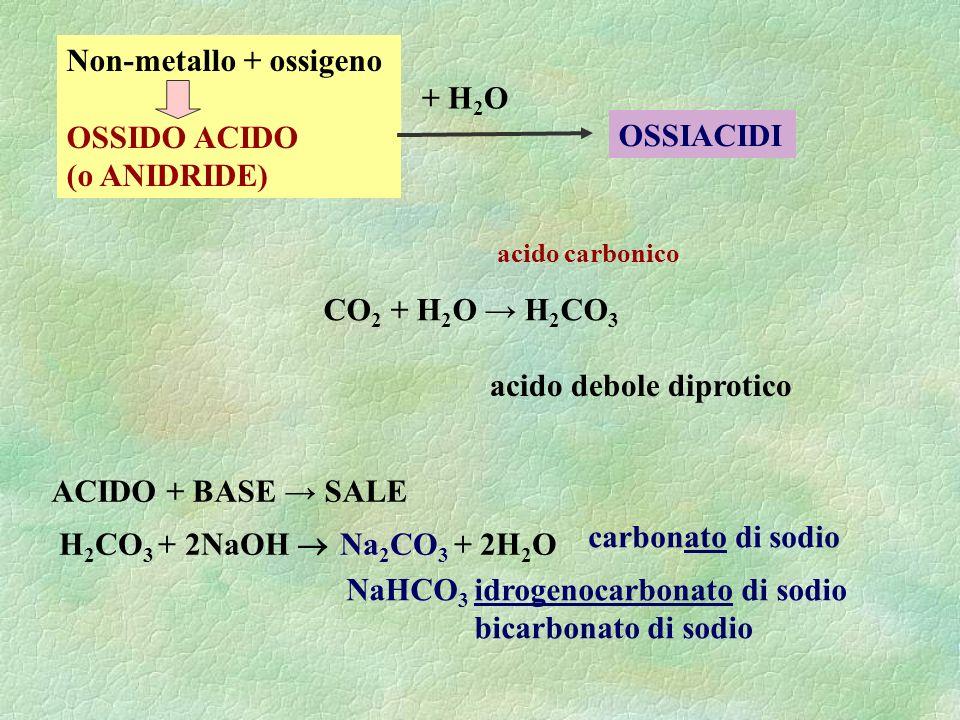 CO 2 + H 2 O H 2 CO 3 acido debole diprotico H 2 CO 3 + 2NaOH Na 2 CO 3 + 2H 2 O carbonato di sodio NaHCO 3 idrogenocarbonato di sodio bicarbonato di