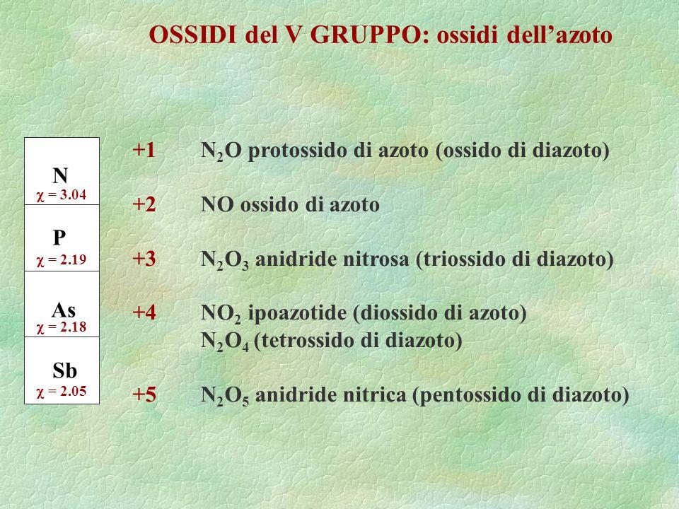 OSSIDI del V GRUPPO: ossidi dellazoto N P As Sb = 3.04 = 2.19 = 2.18 = 2.05 +1 N 2 O protossido di azoto (ossido di diazoto) +2 NO ossido di azoto +3