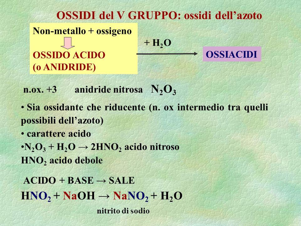 Sia ossidante che riducente (n. ox intermedio tra quelli possibili dellazoto) carattere acido N 2 O 3 + H 2 O 2HNO 2 acido nitroso HNO 2 acido debole