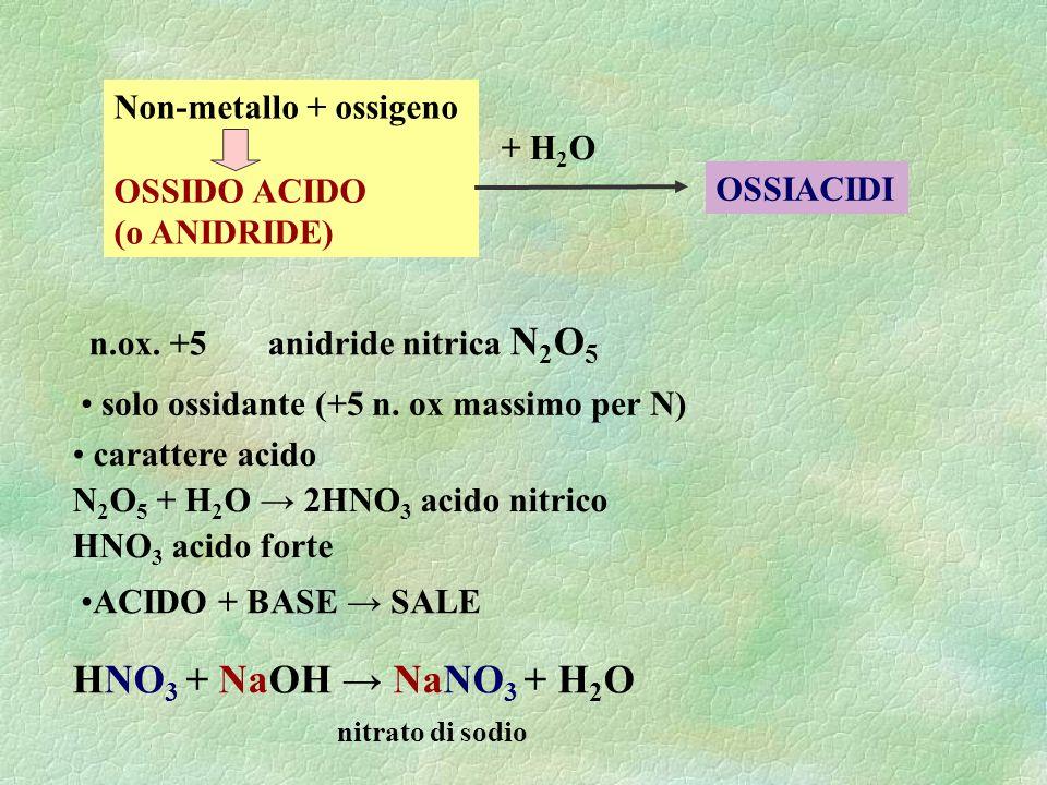 solo ossidante (+5 n. ox massimo per N) n.ox. +5 anidride nitrica N 2 O 5 carattere acido N 2 O 5 + H 2 O 2HNO 3 acido nitrico HNO 3 acido forte ACIDO