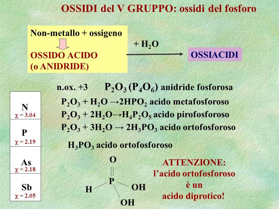OSSIDI del V GRUPPO: ossidi del fosforo N P As Sb = 3.04 = 2.19 = 2.18 = 2.05 n.ox. +3 P 2 O 3 (P 4 O 6 ) anidride fosforosa P 2 O 3 + H 2 O 2HPO 2 ac