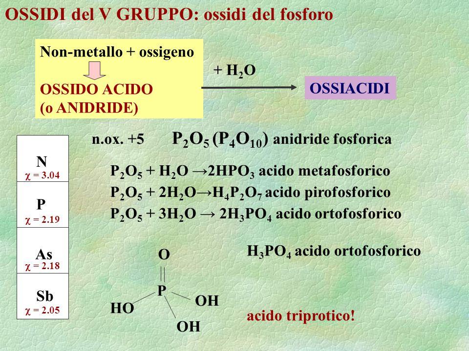 OSSIDI del V GRUPPO: ossidi del fosforo N P As Sb = 3.04 = 2.19 = 2.18 = 2.05 n.ox. +5 P 2 O 5 (P 4 O 10 ) anidride fosforica P 2 O 5 + H 2 O 2HPO 3 a