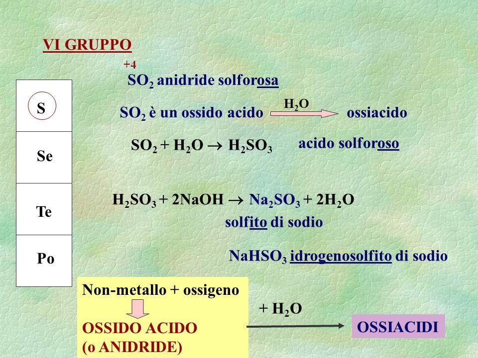 S Se Te Po VI GRUPPO SO 2 anidride solforosa +4 SO 2 è un ossido acidoossiacido H2OH2O SO 2 + H 2 O H 2 SO 3 acido solforoso H 2 SO 3 + 2NaOH Na 2 SO