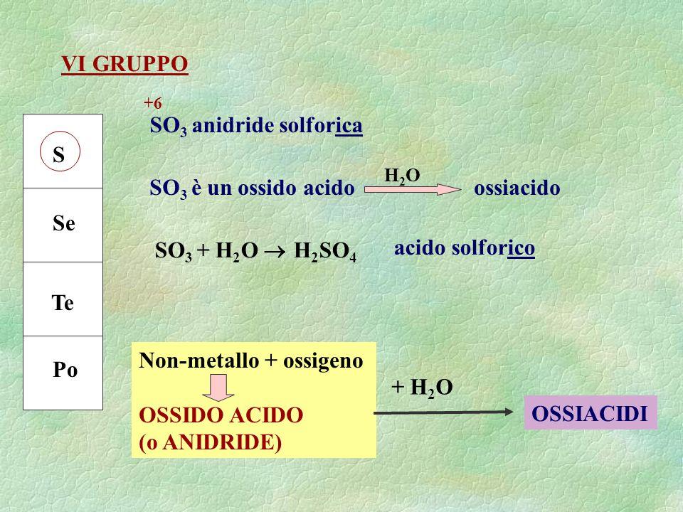 S Se Te Po VI GRUPPO SO 3 anidride solforica +6 SO 3 è un ossido acidoossiacido H2OH2O SO 3 + H 2 O H 2 SO 4 acido solforico OSSIACIDI + H 2 O Non-met