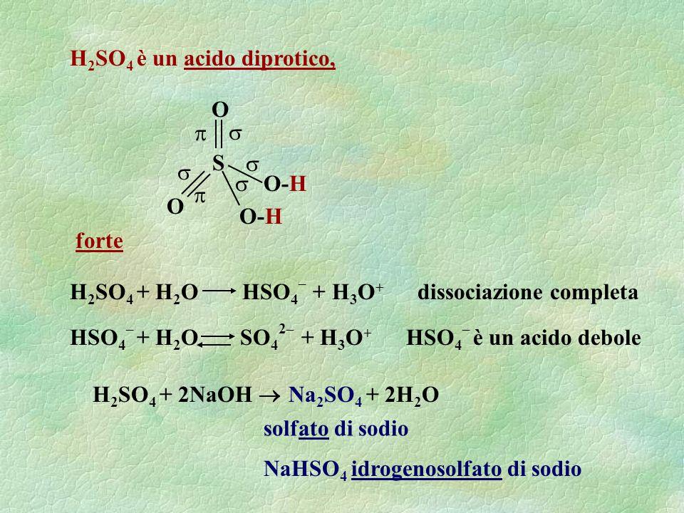H 2 SO 4 + 2NaOH Na 2 SO 4 + 2H 2 O solfato di sodio H 2 SO 4 è un acido diprotico, H 2 SO 4 + H 2 O HSO 4 – + H 3 O + HSO 4 – + H 2 O SO 4 2– + H 3 O