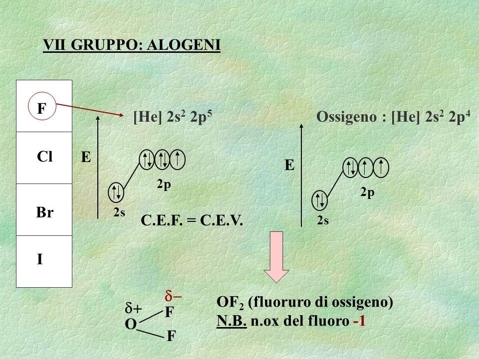F Cl Br I VII GRUPPO: ALOGENI [He] 2s 2 2p 5 E 2s 2p Ossigeno : [He] 2s 2 2p 4 OF 2 (fluoruro di ossigeno) N.B. n.ox del fluoro -1 E 2s 2p C.E.F. = C.