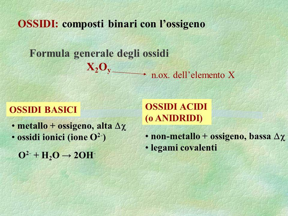 OSSIDI: composti binari con lossigeno OSSIDI BASICI OSSIDI ACIDI (o ANIDRIDI) metallo + ossigeno, alta ossidi ionici (ione O 2- ) O 2- + H 2 O 2OH - n