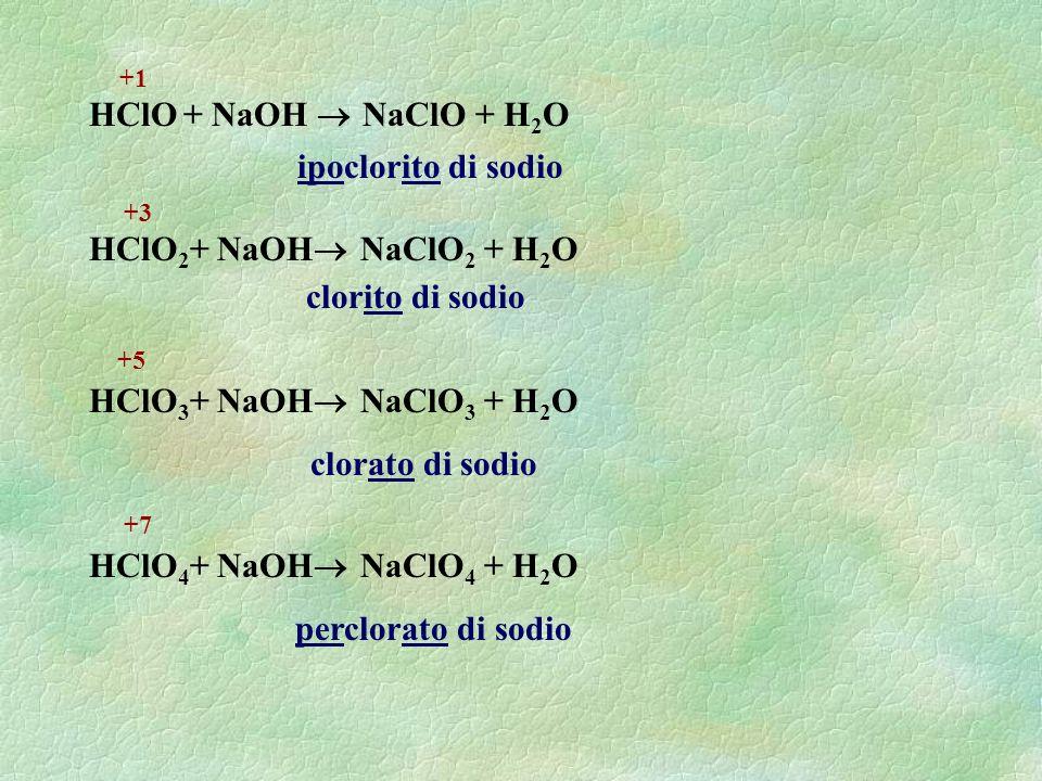 HClO + NaOH NaClO + H 2 O ipoclorito di sodio HClO 2 + NaOH NaClO 2 + H 2 O clorito di sodio HClO 3 + NaOH NaClO 3 + H 2 O clorato di sodio HClO 4 + N