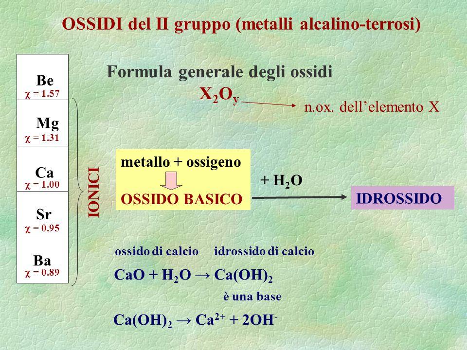 Be Mg Ca Sr Ba = 1.57 = 1.31 = 1.00 = 0.95 = 0.89 OSSIDI del II gruppo (metalli alcalino-terrosi) CaO + H 2 O Ca(OH) 2 Ca(OH) 2 Ca 2+ + 2OH - ossido d