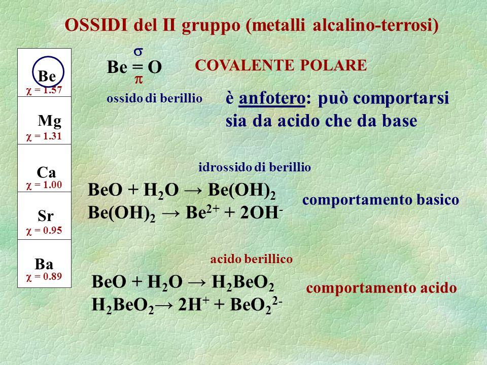 Be Mg Ca Sr Ba = 1.57 = 1.31 = 1.00 = 0.95 = 0.89 COVALENTE POLARE OSSIDI del II gruppo (metalli alcalino-terrosi) Be = O ossido di berillio BeO + H 2