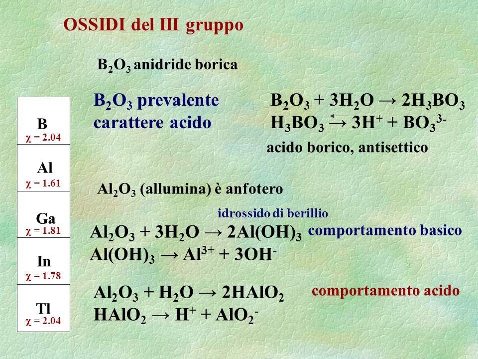 B Al Ga In Tl = 2.04 = 1.61 = 1.81 = 1.78 = 2.04 OSSIDI del III gruppo B 2 O 3 anidride borica B 2 O 3 prevalente carattere acido B 2 O 3 + 3H 2 O 2H