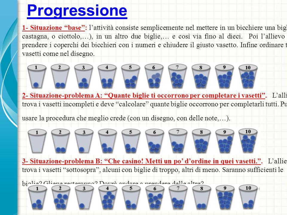Progressione 1- Situazione base: lattività consiste semplicemente nel mettere in un bicchiere una biglia (o castagna, o ciottolo,…), in un altro due b