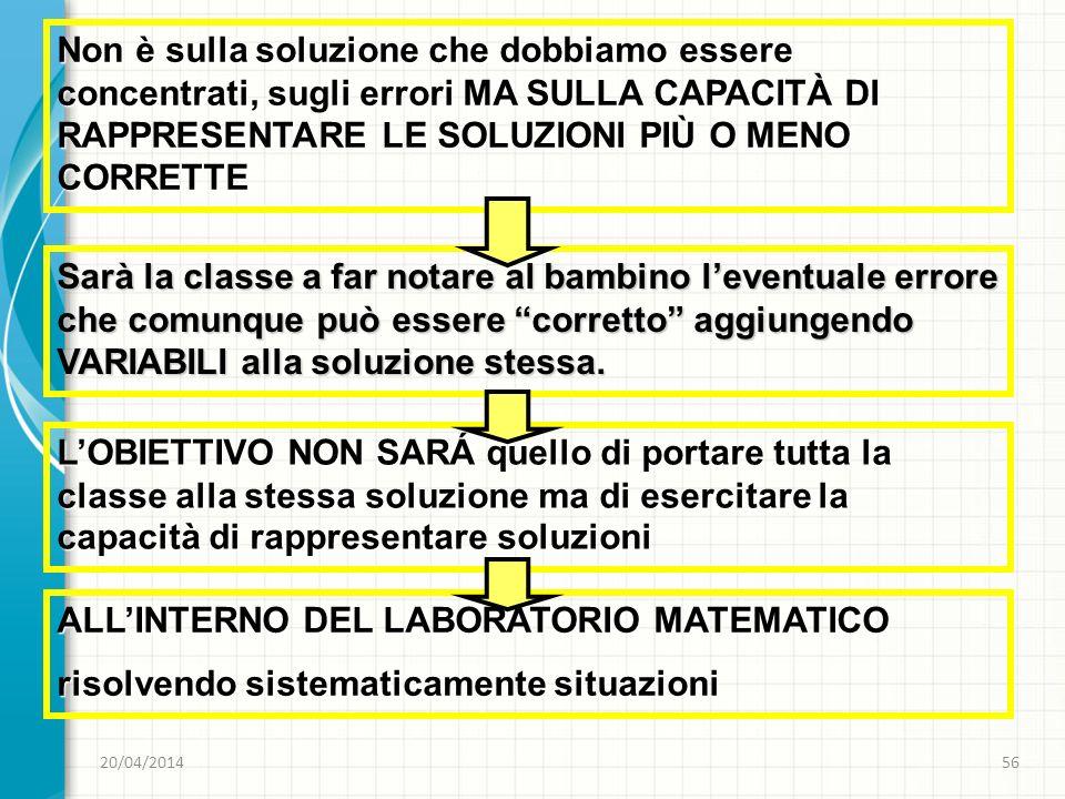 20/04/201456 Non è sulla soluzione che dobbiamo essere concentrati, sugli errori MA SULLA CAPACITÀ DI RAPPRESENTARE LE SOLUZIONI PIÙ O MENO CORRETTE S