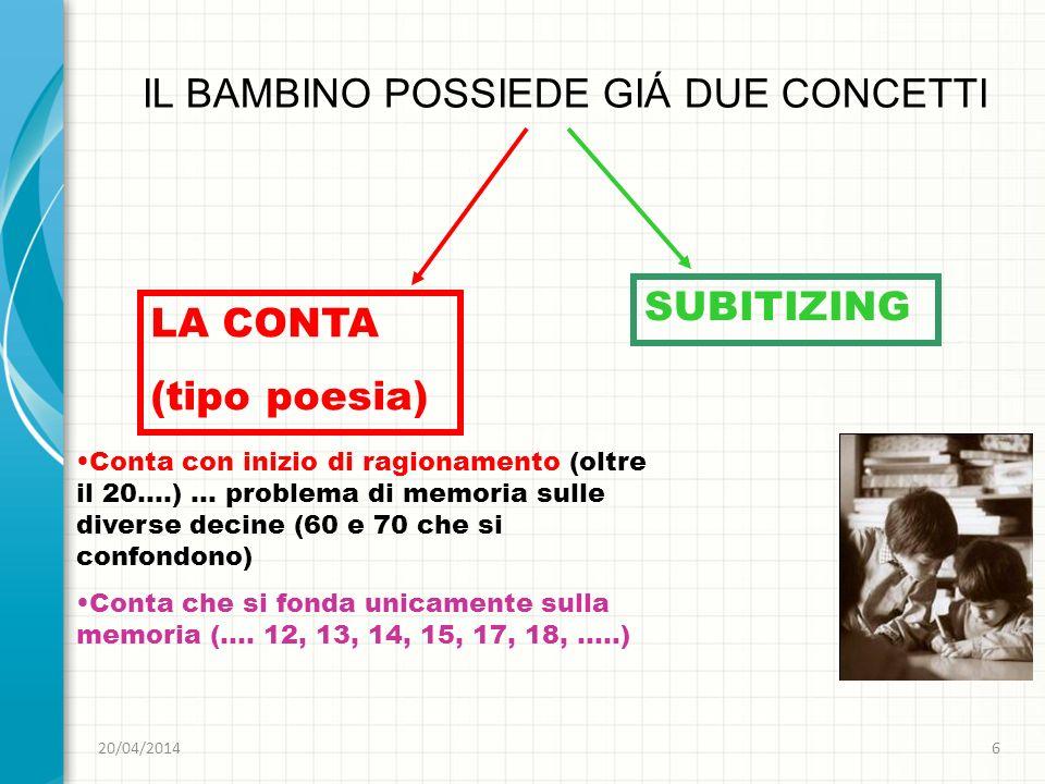 20/04/20146 IL BAMBINO POSSIEDE GIÁ DUE CONCETTI LA CONTA (tipo poesia) SUBITIZING Conta con inizio di ragionamento (oltre il 20….) … problema di memo