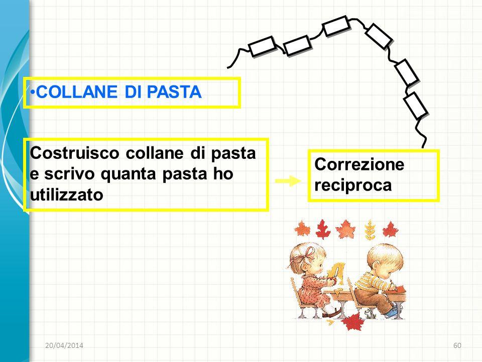 20/04/201460 Costruisco collane di pasta e scrivo quanta pasta ho utilizzato COLLANE DI PASTA Correzione reciproca