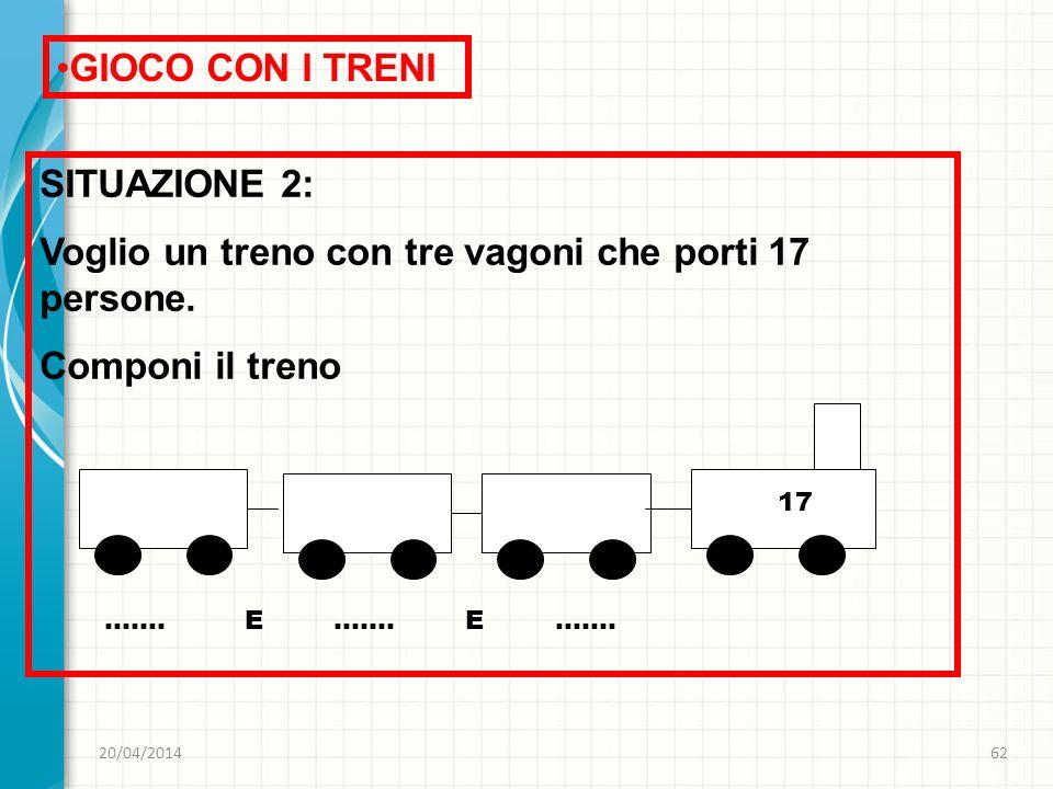20/04/201462 GIOCO CON I TRENI SITUAZIONE 2: Voglio un treno con tre vagoni che porti 17 persone. Componi il treno ……. E ……. E ……. 17