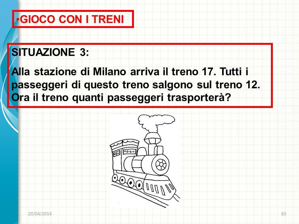 20/04/201463 GIOCO CON I TRENI SITUAZIONE 3: Alla stazione di Milano arriva il treno 17. Tutti i passeggeri di questo treno salgono sul treno 12. Ora