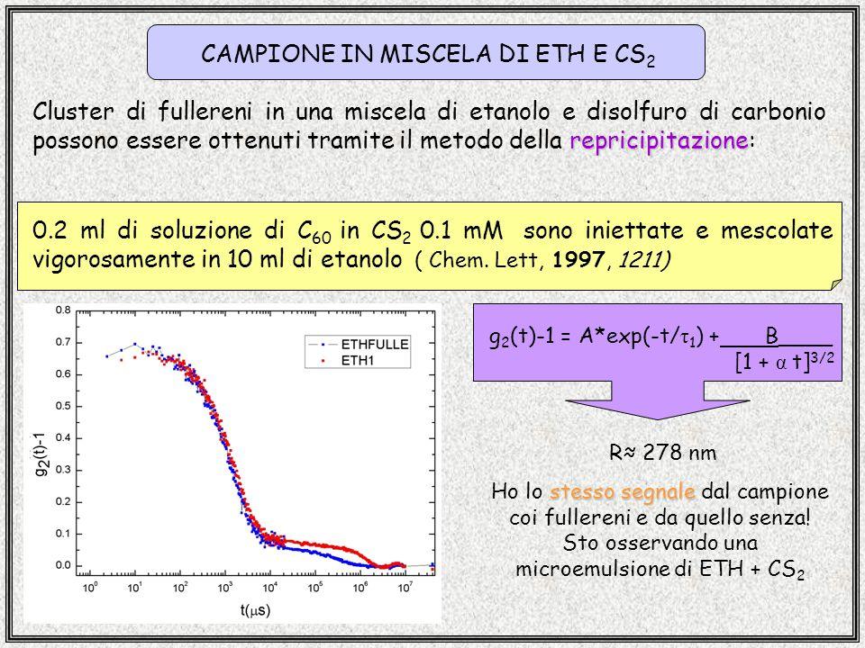 CAMPIONE IN MISCELA DI ETH E CS 2 repricipitazione Cluster di fullereni in una miscela di etanolo e disolfuro di carbonio possono essere ottenuti tramite il metodo della repricipitazione: 0.2 ml di soluzione di C 60 in CS 2 0.1 mM sono iniettate e mescolate vigorosamente in 10 ml di etanolo ( Chem.