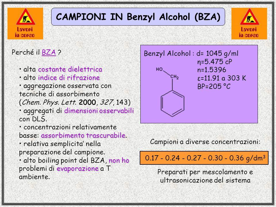 CAMPIONI IN Benzyl Alcohol (BZA) Campioni a diverse concentrazioni: 0.17 - 0.24 - 0.27 - 0.30 - 0.36 g/dm 3 Preparati per mescolamento e ultrasonicazione del sistema Benzyl Alcohol : d= 1045 g/ml η=5.475 cP n=1.5396 ε=11.91 a 303 K BP=205 °C costante dielettrica alta costante dielettrica indice di rifrazione alto indice di rifrazione aggregazione osservata con tecniche di assorbimento (Chem.