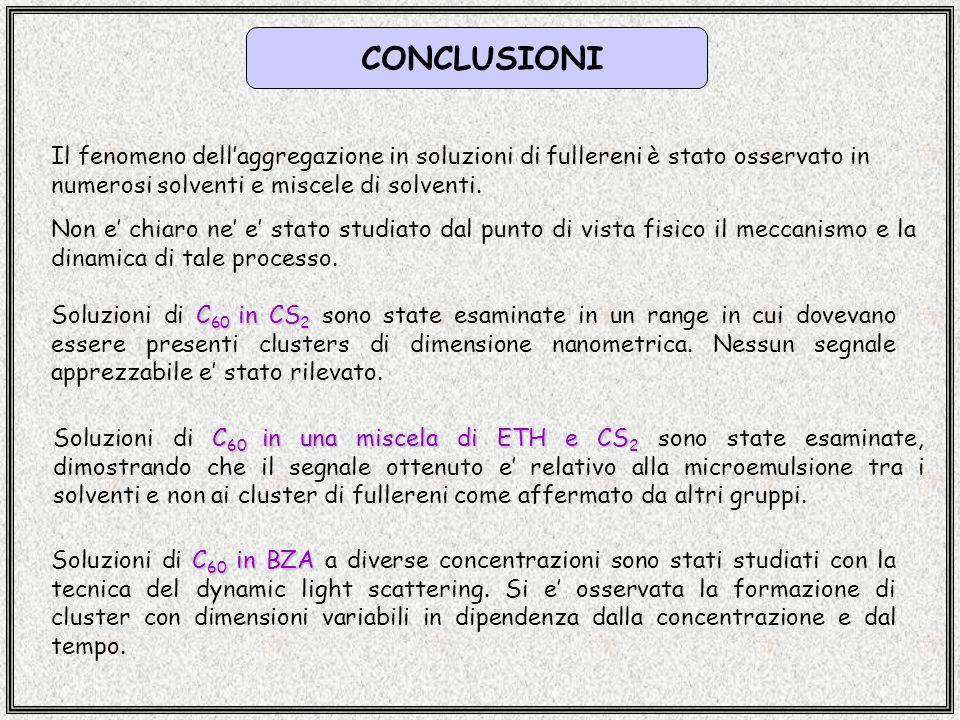 CONCLUSIONI Il fenomeno dellaggregazione in soluzioni di fullereni è stato osservato in numerosi solventi e miscele di solventi.