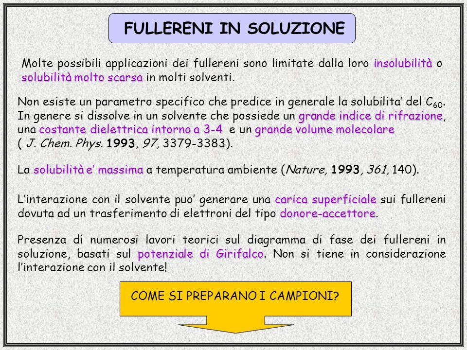 soluzioni di fullereni Le soluzioni di fullereni sono preparate: 1.miscelazione 1.miscelazione della polvere di C 60 (99.5% purezza Sigma-Aldrich) nelle dovute proporzioni in peso con il solvente o la miscela di solventi; 2.ultrasonicazione 2.ultrasonicazione per circa un ora; 3.centrifugazionedecantazionefiltraggio 3.centrifugazione e decantazione, o filtraggio con Millipore 0.8 μ m; solvatochromismo Il C 60 in vari tipi di solvente (o miscele di solventi) assume colorazioni diverse in dipendenza dalla concentrazione (solvatochromismo).