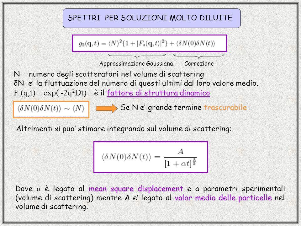 SPETTRI PER SOLUZIONI MOLTO DILUITE N numero degli scatteratori nel volume di scattering δN e la fluttuazione del numero di questi ultimi dal loro val