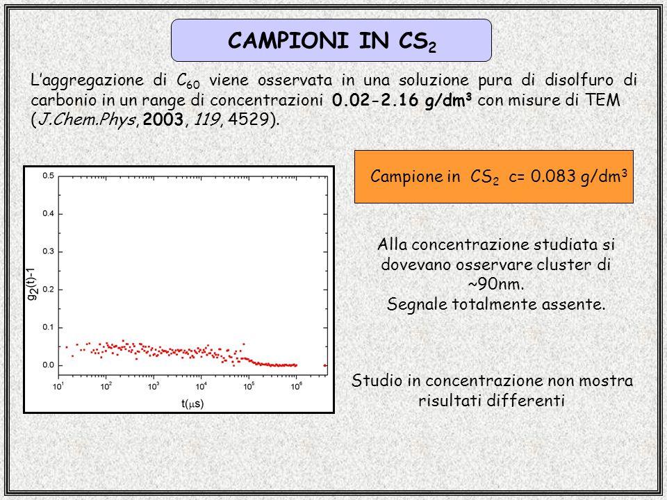 CAMPIONI IN CS 2 Laggregazione di C 60 viene osservata in una soluzione pura di disolfuro di carbonio in un range di concentrazioni 0.02-2.16 g/dm 3 con misure di TEM (J.Chem.Phys, 2003, 119, 4529).