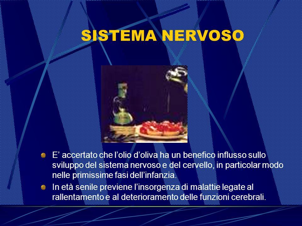 SISTEMA SCHELETRICO Lolio doliva, favorendo il sistema di fissazione del calcio, è indicato per lo sviluppo del sistema scheletrico nei bambini. Lolio