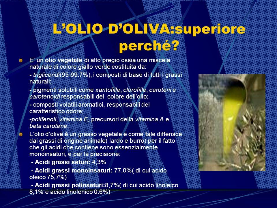 LA QUALITA DELLOLIO DOLIVA Lolio extravergine di oliva ha un livello di acidità inferiore all1%( 1g per ogni 100g) ed è lolio migliore che può essere prodotto, non sottoposto ad alcun processo di lavorazione né raffinazione.