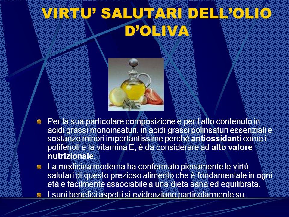 PERCHE E CONSIGLIABILE LOLIO DOLIVA Comè evidenziato nella tabella, lolio doliva, tra tutti gli oli vegetali, è sicuramente quello a più alto grado di digeribilità da parte dell organismo umano.