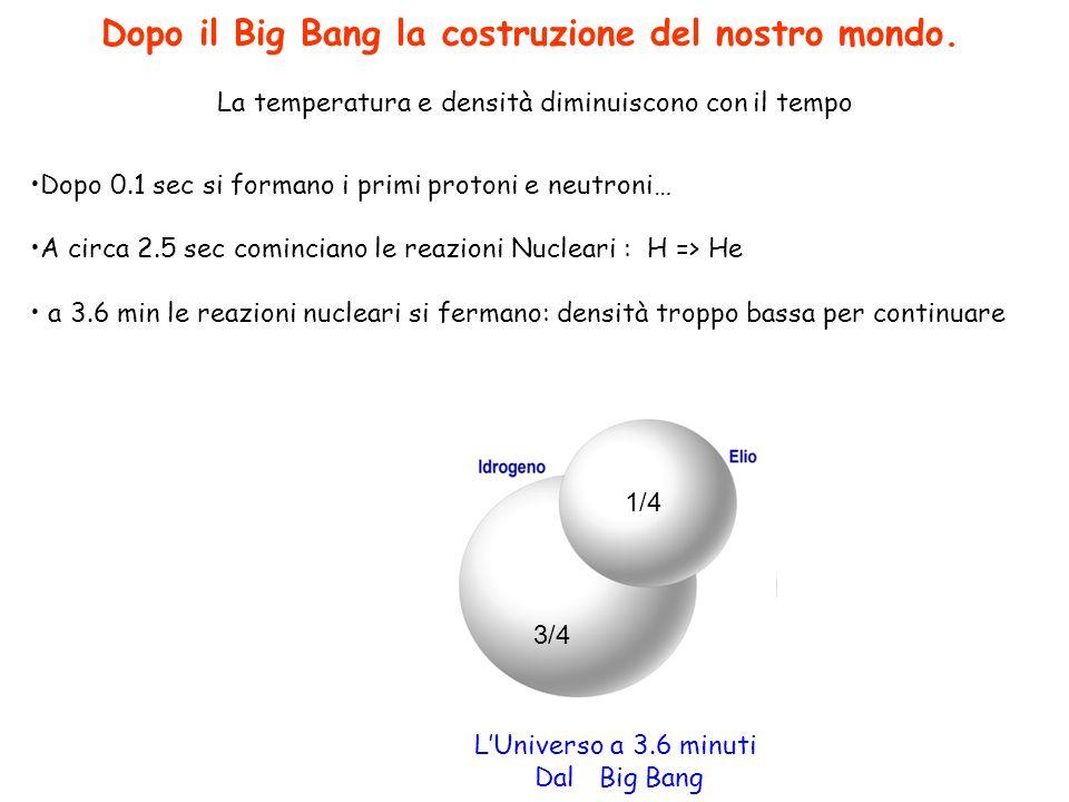 Dopo il Big Bang la costruzione del nostro mondo.