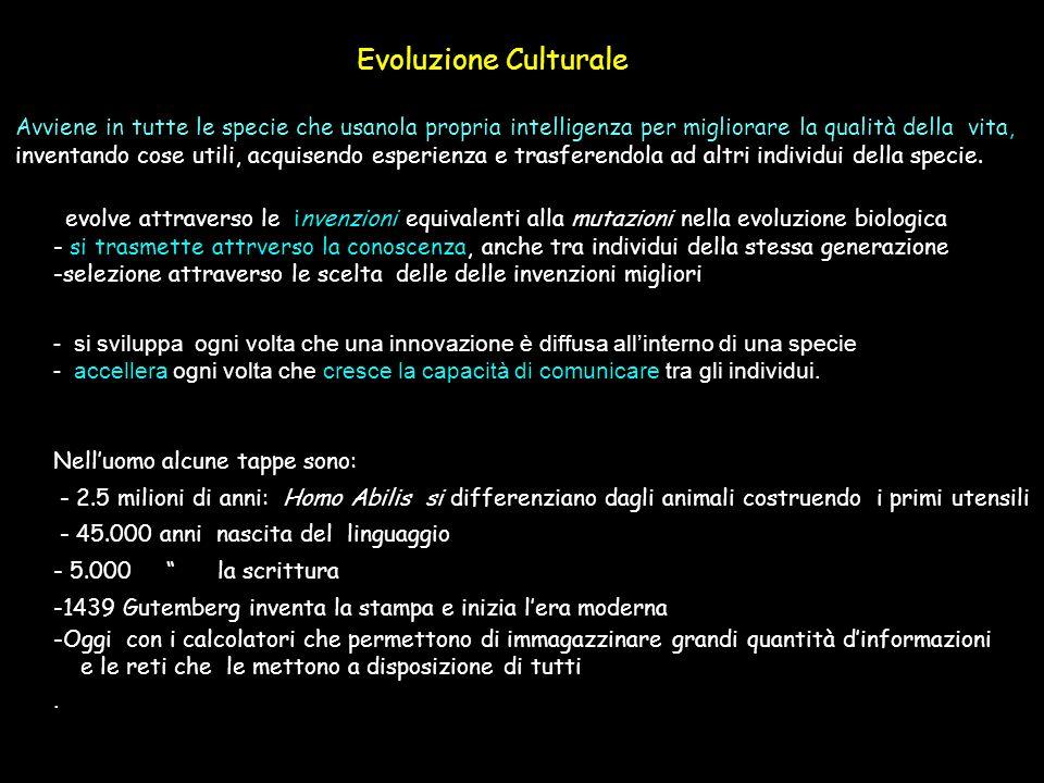 Evoluzione Culturale Avviene in tutte le specie che usanola propria intelligenza per migliorare la qualità della vita, inventando cose utili, acquisendo esperienza e trasferendola ad altri individui della specie.