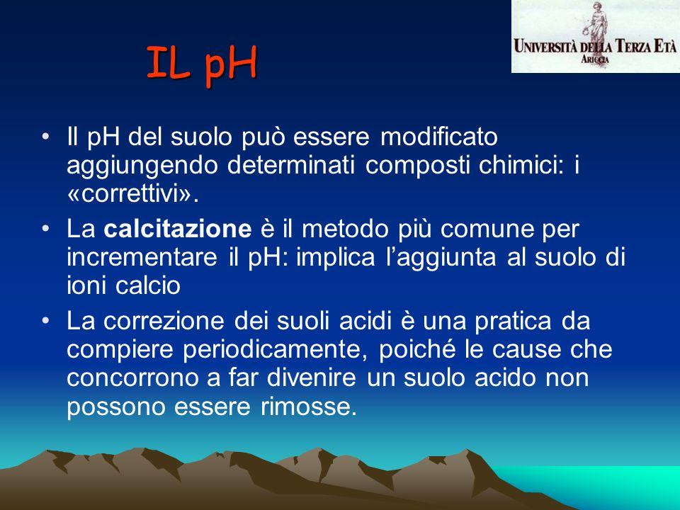 Il pH del suolo può essere modificato aggiungendo determinati composti chimici: i «correttivi». La calcitazione è il metodo più comune per incrementar