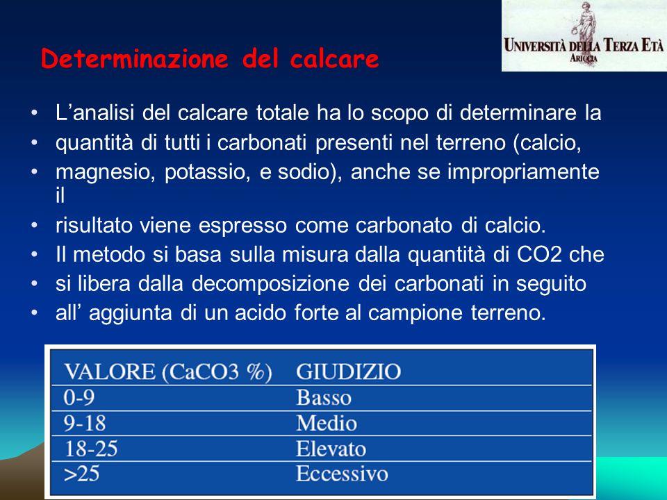 Lanalisi del calcare totale ha lo scopo di determinare la quantità di tutti i carbonati presenti nel terreno (calcio, magnesio, potassio, e sodio), an