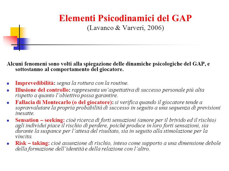 Elementi Psicodinamici del GAP (Lavanco & Varveri, 2006) Alcuni fenomeni sono volti alla spiegazione delle dinamiche psicologiche del GAP, e sottostanno al comportamento del giocatore.