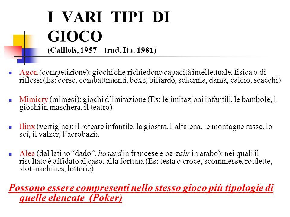 I VARI TIPI DI GIOCO (Caillois, 1957 – trad. Ita. 1981) Agon (competizione): giochi che richiedono capacità intellettuale, fisica o di riflessi (Es: c