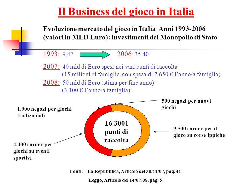 Il Business del gioco in Italia 16.300 i punti di raccolta 9.500 corner per il gioco su corse ippiche 4.400 corner per giochi su eventi sportivi 1.900