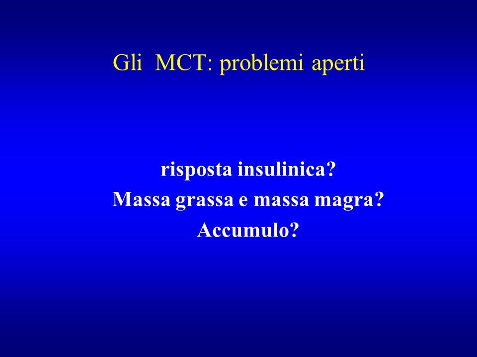 Gli MCT: problemi aperti risposta insulinica Massa grassa e massa magra Accumulo