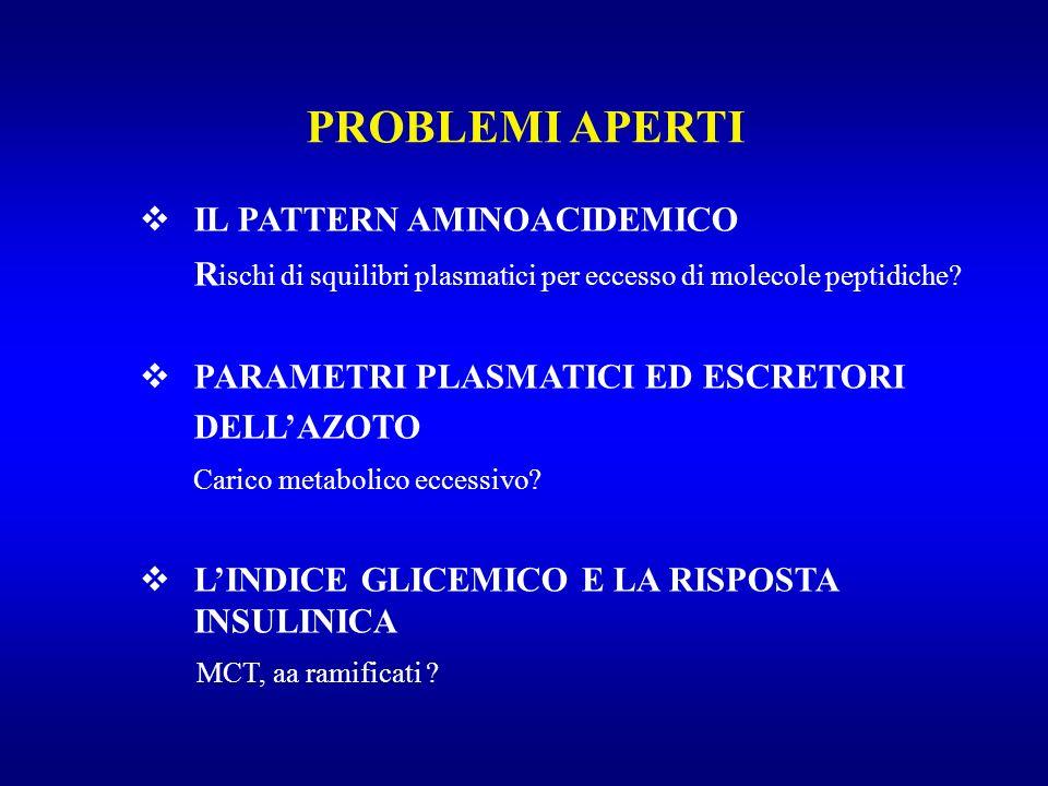 PROBLEMI APERTI IL PATTERN AMINOACIDEMICO R ischi di squilibri plasmatici per eccesso di molecole peptidiche.