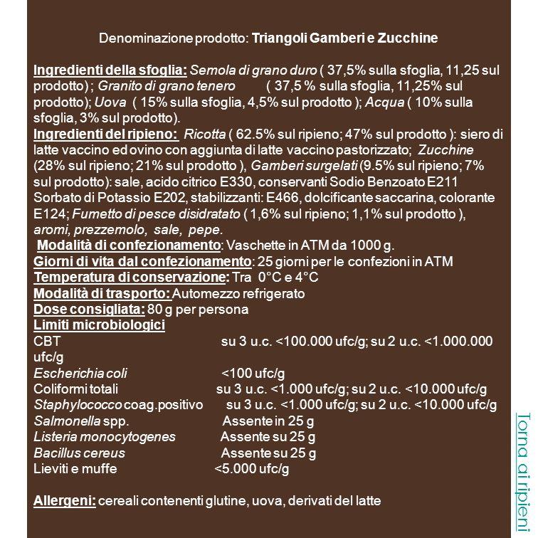 Denominazione prodotto: Triangoli Pecorino e Pere Ingredienti della sfoglia: Semola di grano duro ( 37,5% sulla sfoglia, 11,25% sul prodotto); Granito di grano tenero ( 37,5 % sulla sfoglia, 11,25% sul prodotto); Uova ( 15% sulla sfoglia, 4,5% sul prodotto ); Acqua ( 10% sulla sfoglia, 3% sul prodotto).