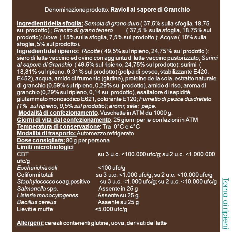 Denominazione prodotto: Ravioli Zucca Ingredienti della sfoglia: Semola di grano duro ( 37,5% sulla sfoglia, 18,75 sul prodotto) ; Granito di grano tenero ( 37,5 % sulla sfoglia, 18,75% sul prodotto); Uova ( 15% sulla sfoglia, 7,5% sul prodotto ); Acqua ( 10% sulla sfoglia, 5% sul prodotto).