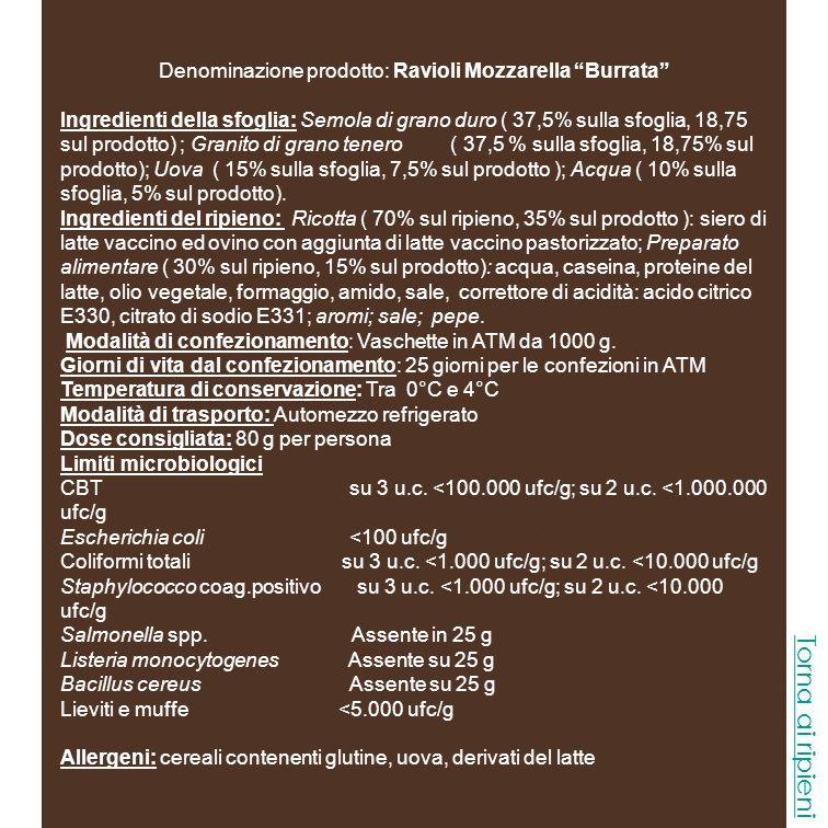 Denominazione prodotto: Ravioli all Ortica Ingredienti della sfoglia: Semola di grano duro ( 37,5% sulla sfoglia, 18,75 sul prodotto); Granito di grano tenero ( 37,5 % sulla sfoglia, 18,75% sul prodotto); Uova ( 15% sulla sfoglia, 7,5% sul prodotto ); Acqua ( 10% sulla sfoglia, 5% sul prodotto).