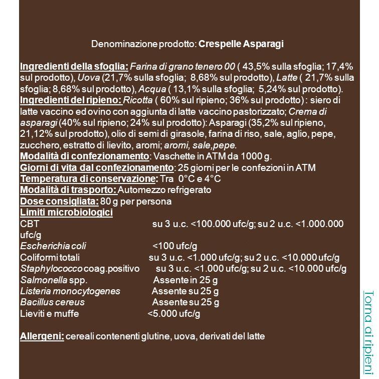 Denominazione prodotto: Creps ai carciofi Ingredienti della sfoglia: Farina di grano tenero 00 ( 43,5% sulla sfoglia; 17,4% sul prodotto), Uova (21,7% sulla sfoglia; 8,68% sul prodotto), Latte ( 21,7% sulla sfoglia; 8,68% sul prodotto), Acqua ( 13,1% sulla sfoglia; 5,24% sul prodotto).
