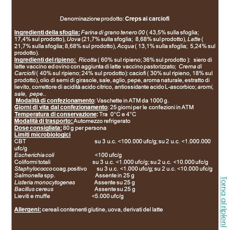 Denominazione prodotto: Creps ai Funghi Porcini Ingredienti della sfoglia: Farina di grano tenero 00 ( 43,5% sulla sfoglia; 17,4% sul prodotto), Uova (21,7% sulla sfoglia; 8,68% sul prodotto), Latte ( 21,7% sulla sfoglia; 8,68% sul prodotto), Acqua ( 13,1% sulla sfoglia; 5,24% sul prodotto).