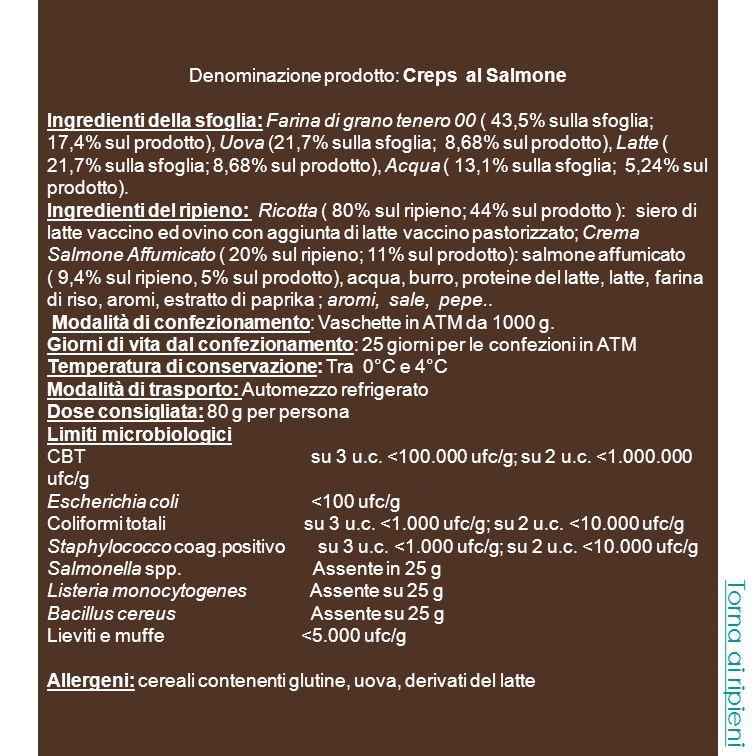 Denominazione prodotto: Creps ricotta e Spinaci Ingredienti della sfoglia: Farina di grano tenero 00 ( 43,5% sulla sfoglia; 17,4% sul prodotto), Uova (21,7% sulla sfoglia; 8,68% sul prodotto), Latte ( 21,7% sulla sfoglia; 8,68% sul prodotto), Acqua ( 13,1% sulla sfoglia; 5,24% sul prodotto).