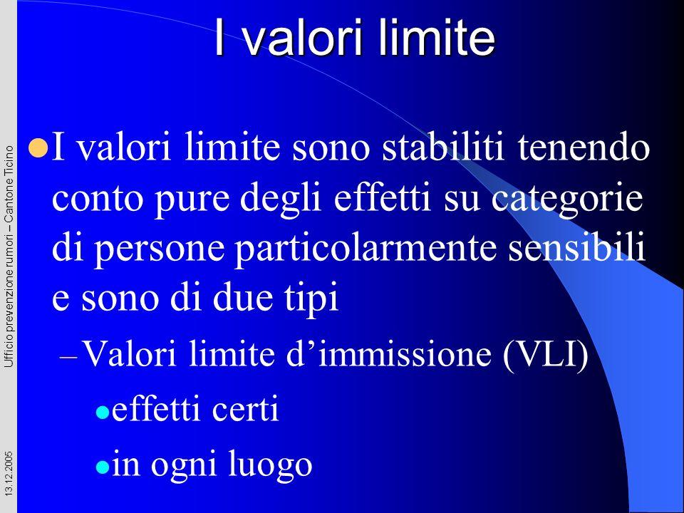 Ufficio prevenzione rumori – Cantone Ticino 13.12.2005 I valori limite I valori limite sono stabiliti tenendo conto pure degli effetti su categorie di