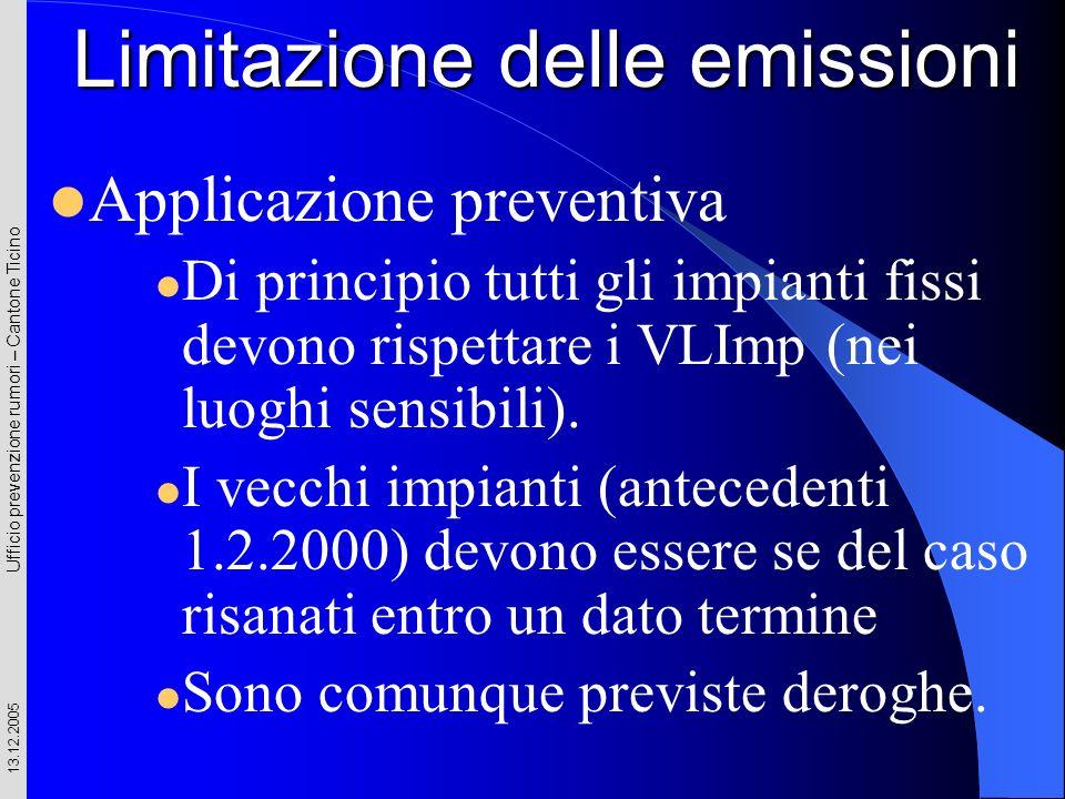 Ufficio prevenzione rumori – Cantone Ticino 13.12.2005 Limitazione delle emissioni Applicazione preventiva Di principio tutti gli impianti fissi devon